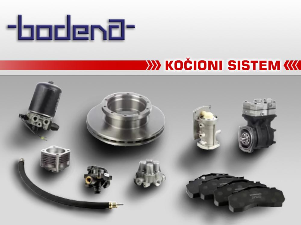 03-Kocioni-sistem